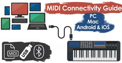 How to Connect Your Digital Piano to a PC/iPad/Android Device