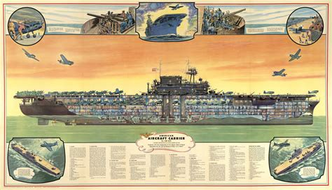 Military Poster / Print: American aircraft carrier