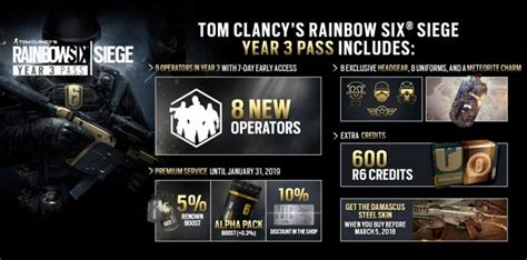 Ubisoft announces 3 different editions of Tom Clancy's