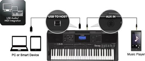 PSR-E453 - Features - Portable Keyboards - Keyboard